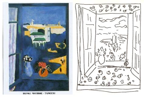 Henri matisse le peintre coloriste de la sensation for Matisse fenetre ouverte